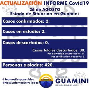 covid guamini