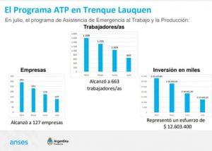 ATP cuadro