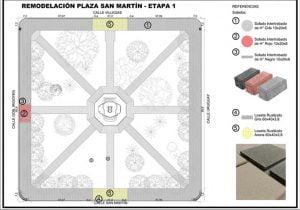 plaza san martin proyecto 1